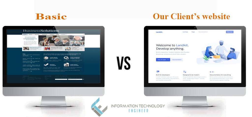 Why Responsive Design is Important for Business? - ITE Albania Ltd. | Web Hosting & Web Development Company