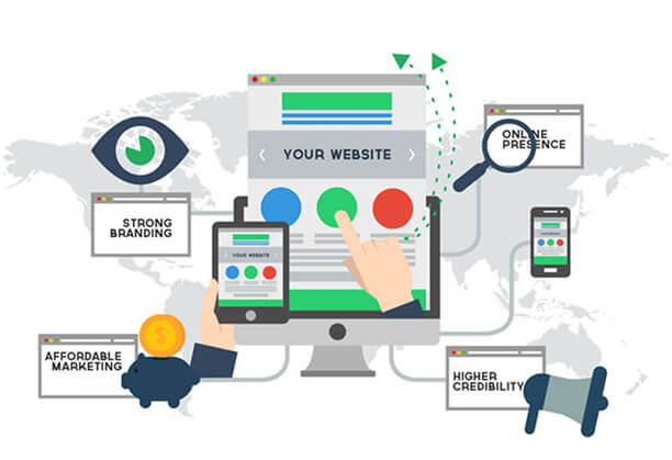 Importance of website - ITE Albania Ltd. | .AL Domain Registration, Web Hosting & Web Development